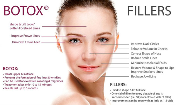 REMOVE AND PREVENT WRINKLES WITH BOTOX COSMETIC